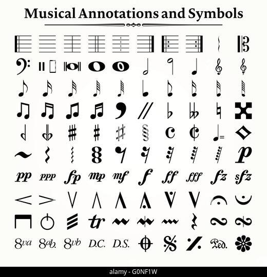 And Symbols Notation Drum Kit