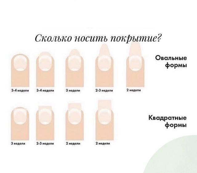 cum să eliminați mărcile de grăsime din corp)