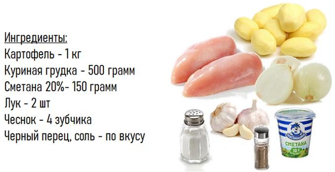 Ингредиенттер