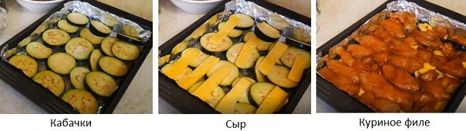 Compilare la forma di verdure e pollo