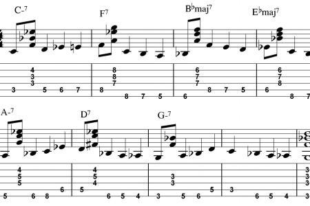 Acoustic Guitar Chords Pdf - Mynextcar