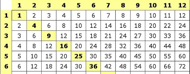 Multiplication Chart Up To 20