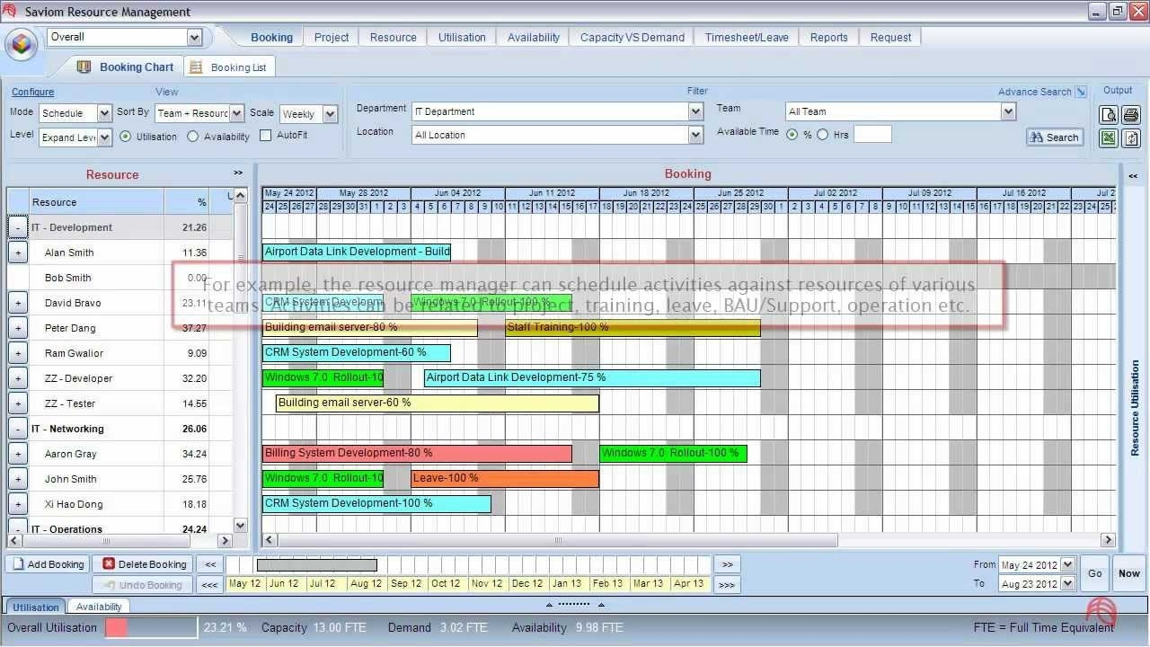 staffing plan template excel