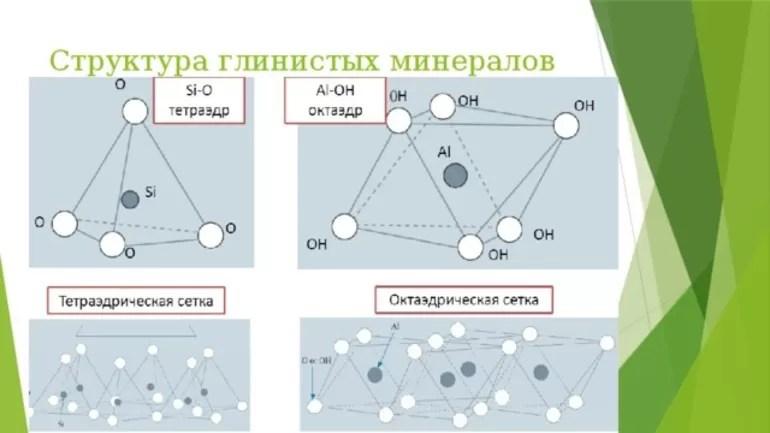 Minerale structuur