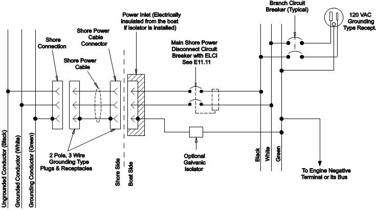 welding polarity of diagrams