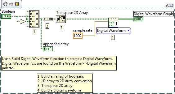 Labview Programming If Block