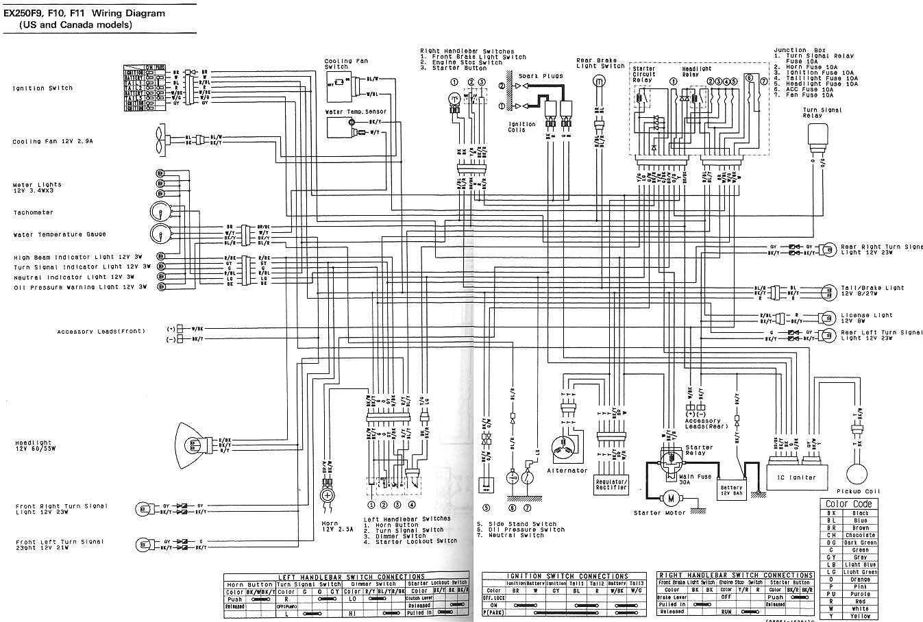 Bdx Honda Ruckus Wiring Diagram Libraries Kes 2006 Metropolitan Third Levelhonda Library 50cc Chinese