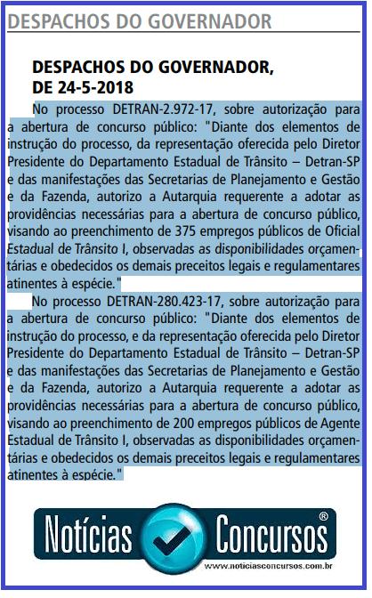 Edital Concurso Público Detran SP 2018