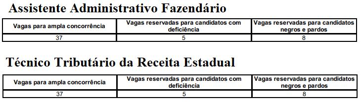 8f88dc800031 Os candidatos nomeados estarão subordinados ao Estatuto e Regime Jurídico  Único dos Servidores Públicos Civis do Estado do Rio Grande do Sul, ...