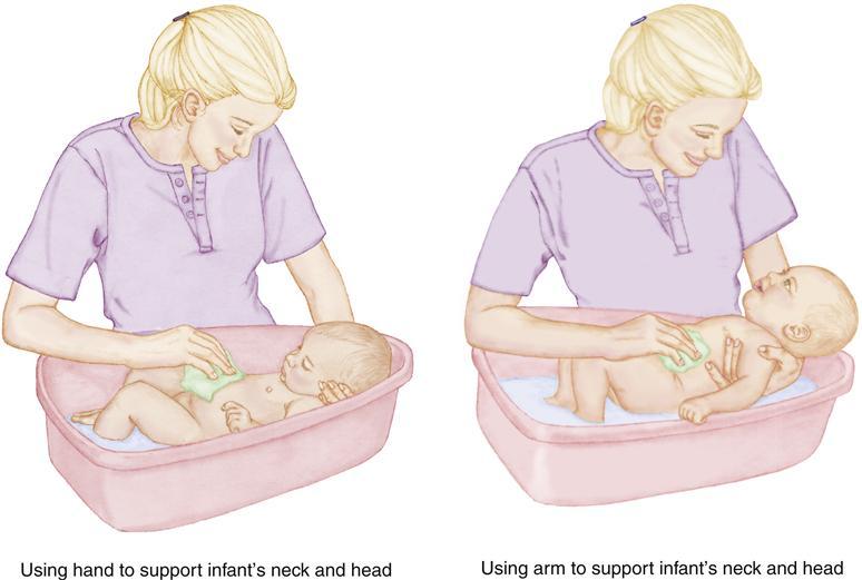 Sponge Bath Newborn