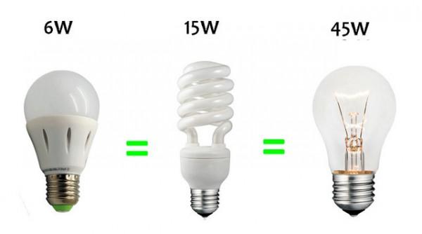 Fluorescent Light Vs Led