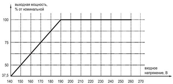 Сіз тұрақтандырғышты беру үшін таңдаудың жеке үй үшін таңдауынан өзгеше емес екенін байқаған шығарсыз. Бұл шындық. Жалғыз айырмашылық - жеке үйлерде (коттедждер) әдетте жыл бойы тұрады, сондықтан кез-келген жабдыққа қарағанда көп, сондықтан оған қымбат тұрады. Ал, жеке үйдегі тұрақтандырғыш үшін төмен температурада жұмыс істей білу онша маңызды емес, өйткені әрқашан жылы және құрғақ болады.