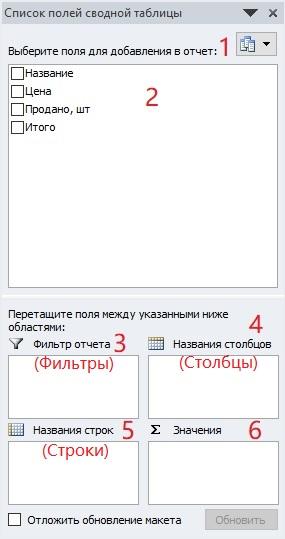 Kak-Sozdat-Svodnuyu-Tablicu-V-Excel-2-Sposoba-Sozdaniya-Svodnoj-Tablicy-Svodnoj-Tablicy-V-Excel
