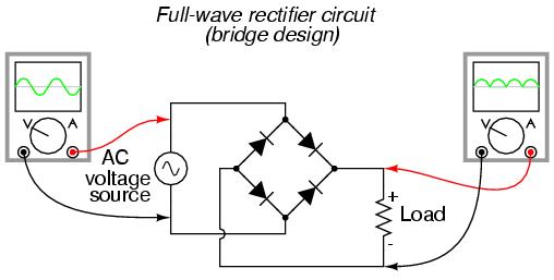 full wave rectifier alternator