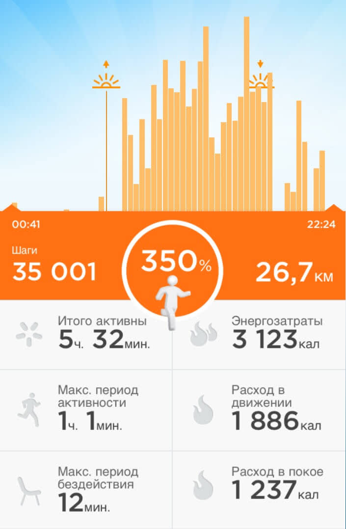 Jawbone UP results