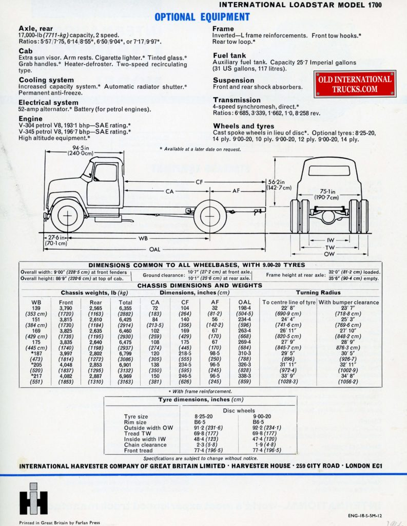 Loadstar Wiring Diagrams Electrical Mccormick Xtx 185 Wire Diagram Basic Schematic