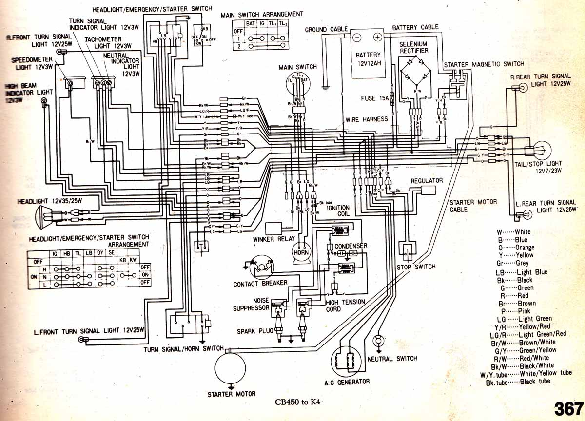 bad boy 48v wiring diagram detailed schematics diagram bad boy buggy  battery bad boy buggies 48v
