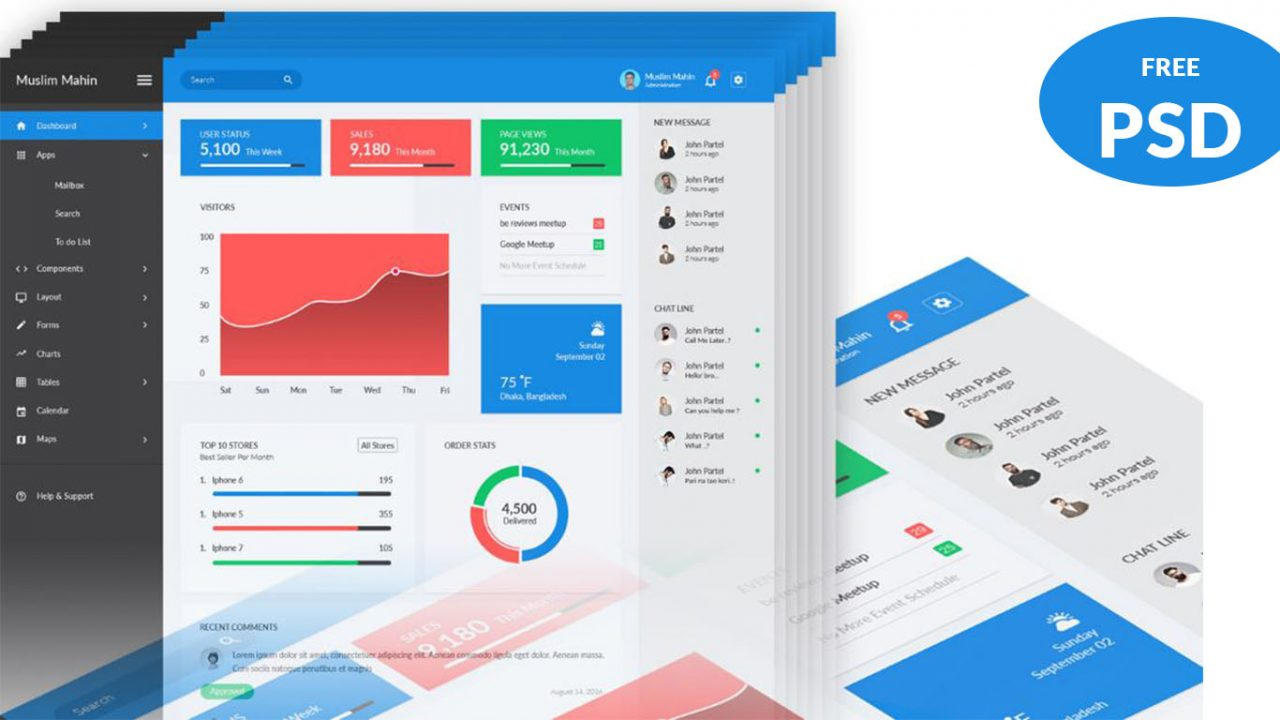 30 Free PSD Admin Dashboard Template Design