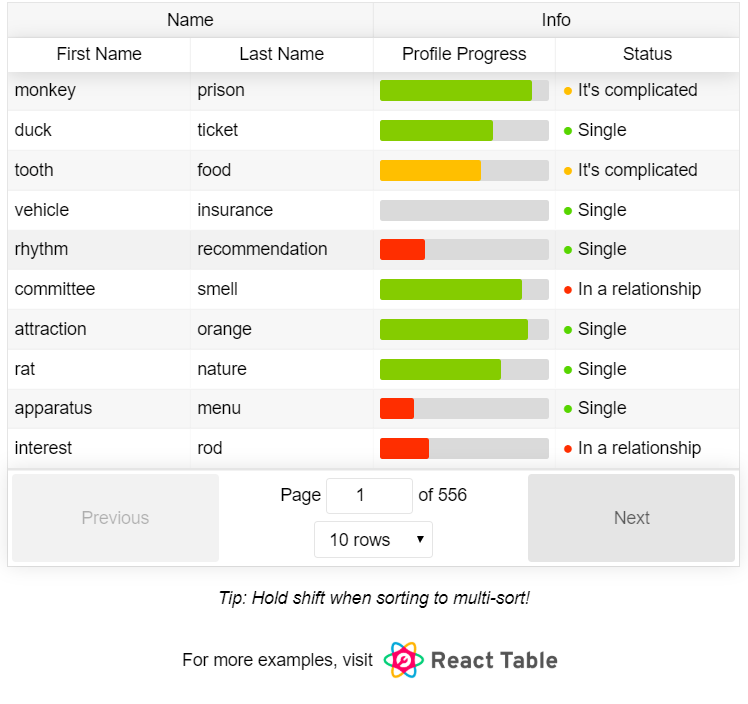 React table cell renderers