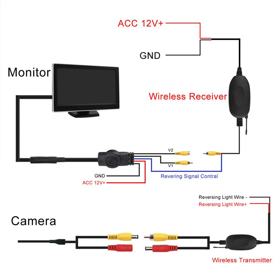 Rear View Camera Wiring Diagram License Plate Backup