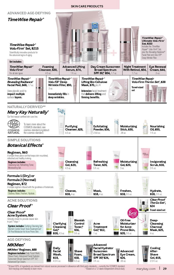 Perfume Skin Care Products