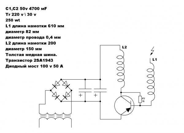 Schema generatorului Tesla