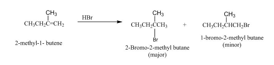 Markovnikov's Rule - Online Organic Chemistry Tutor