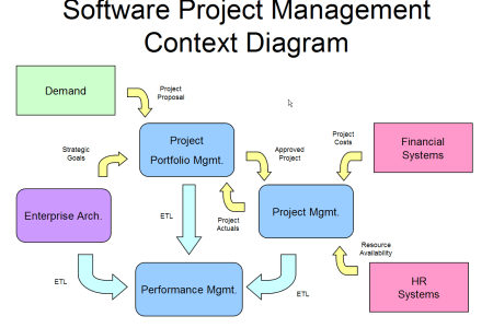 Interior context diagram project management full hd pictures 4k wikipedia system context diagram wikipedia system context diagram wikipedia system context diagram data flow diagram dfd data flow diagram examples ccuart Choice Image
