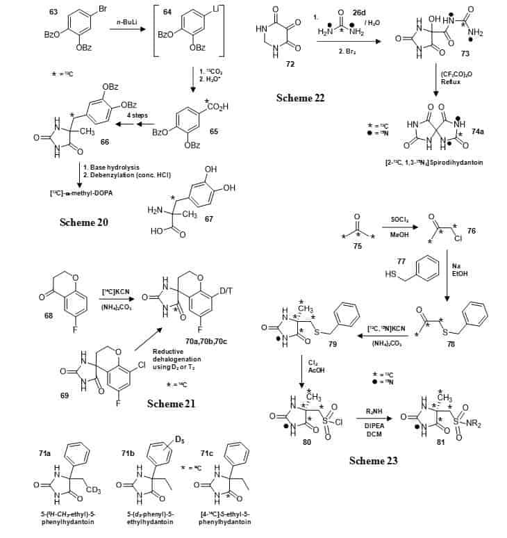 Figure 13 shows the Synthesis of other disubstituted hydantoins