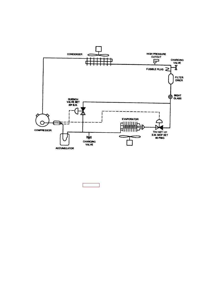 Refrigerator Sealed System Diagram