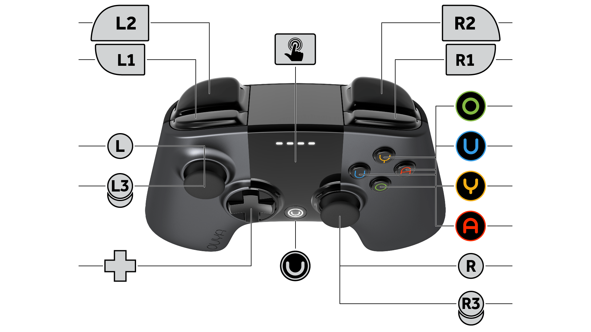 Inside Of A Gamecube Controller Diagram