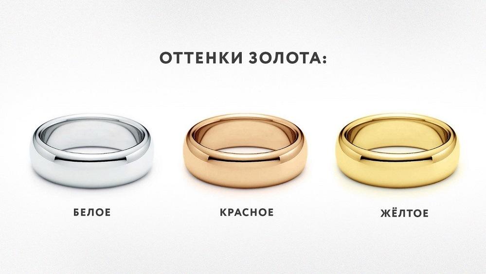 Kleuren van goud