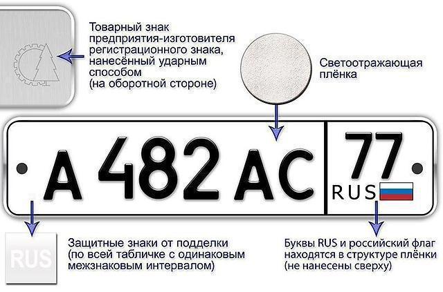Cosa significa il segno dell'auto