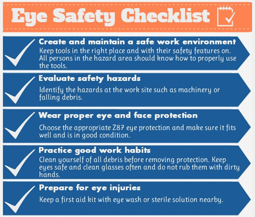 Eyes On Task Safety At Work
