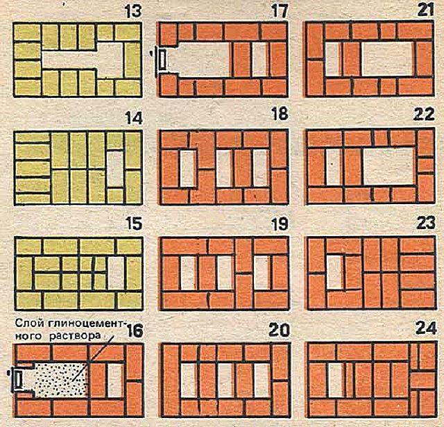 Fortsättning av Co-Order-systemet - från 13 till 24 rad