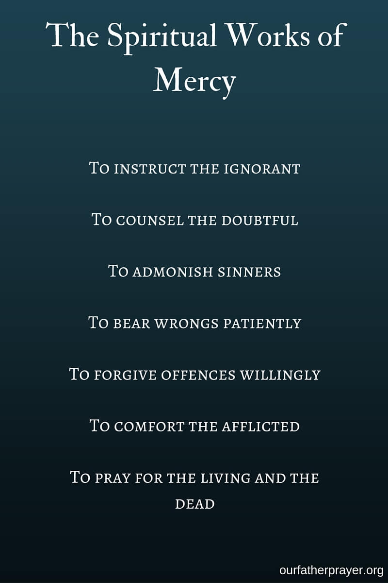 The Eight Beatitudes - Their Significance and Meaning