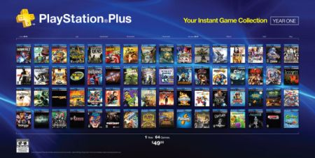 PS3 s Instant Game Collection  One Year  64 Free Games   IGN The free games offered through the first year are as follows
