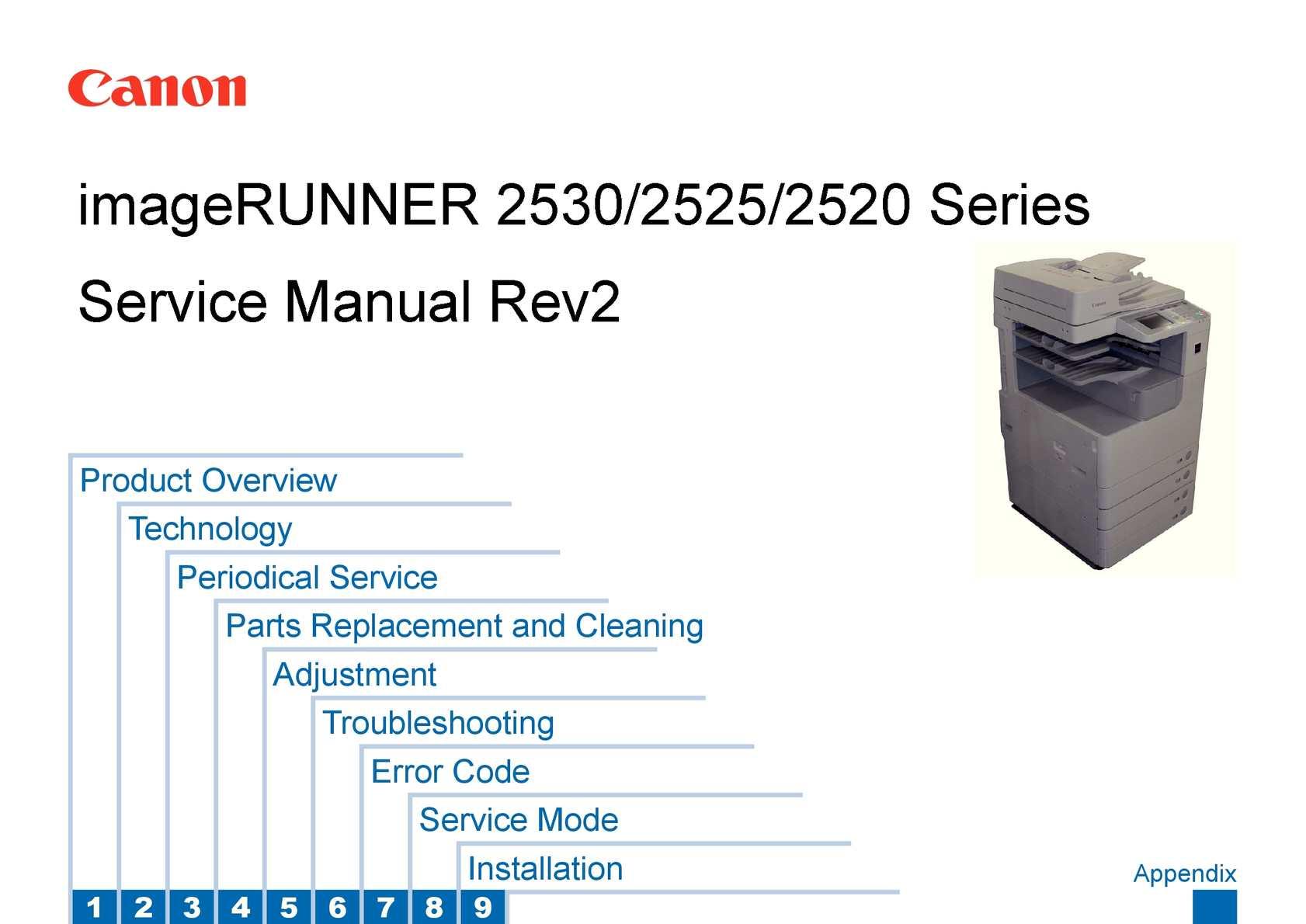 canon photocopier service manual basic instruction manual u2022 rh ryanshtuff co Canon Copy Machine Manual Canon Printer Manuals PDF