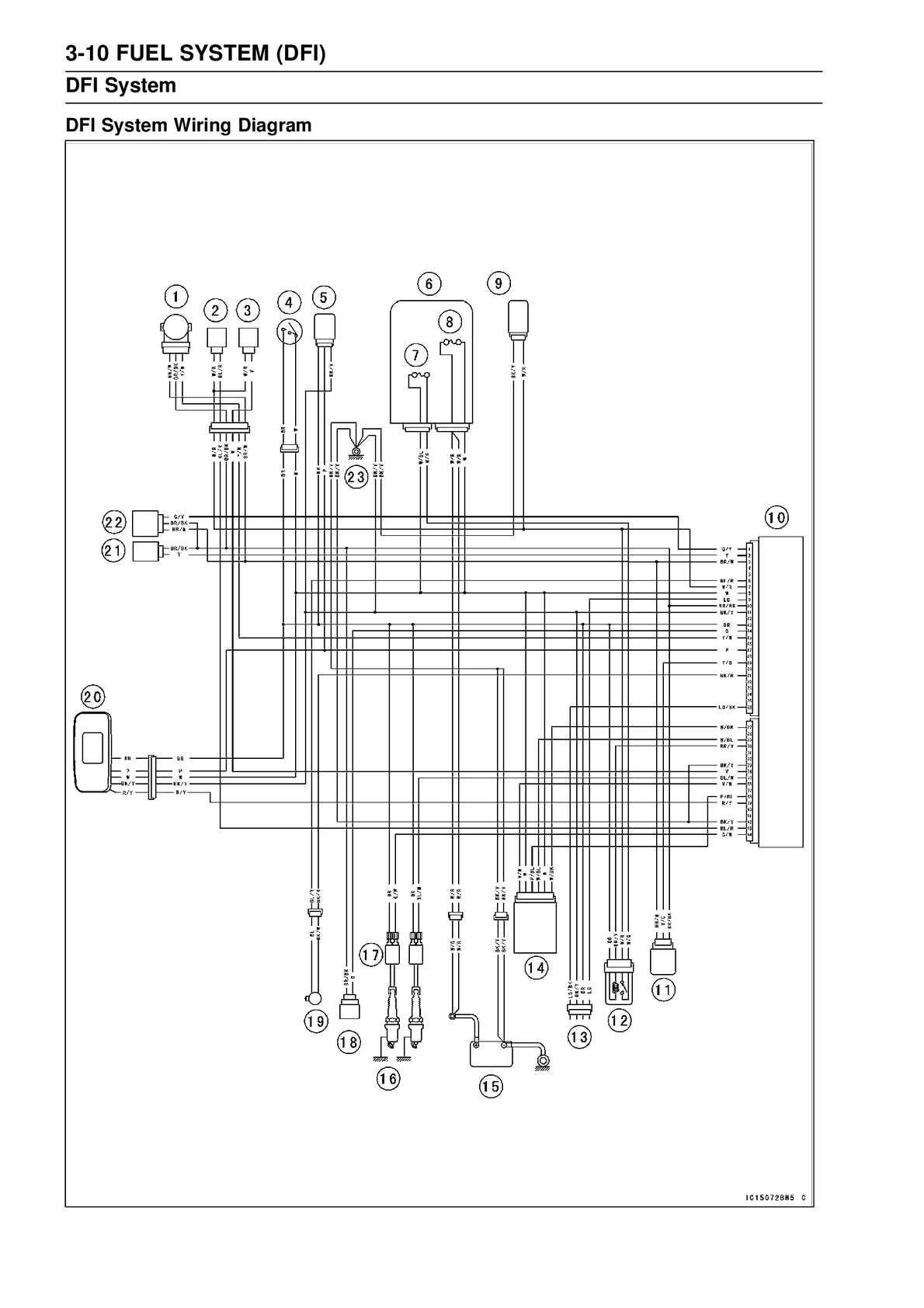 2008 Teryx Wiring Diagram Change Your Idea With Schuko Plug Schematics Rh 4 2 Schlaglicht Regional De Kawasaki