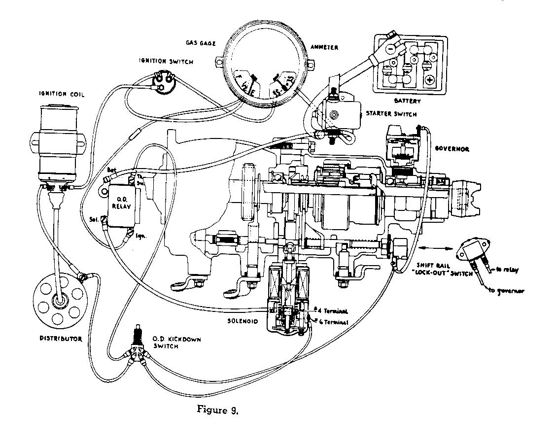 Overdrive won t engage p15 d24 p15 d24 and pilot house rh p15 d24 1949 plymouth color 1970 plymouth wiring diagram