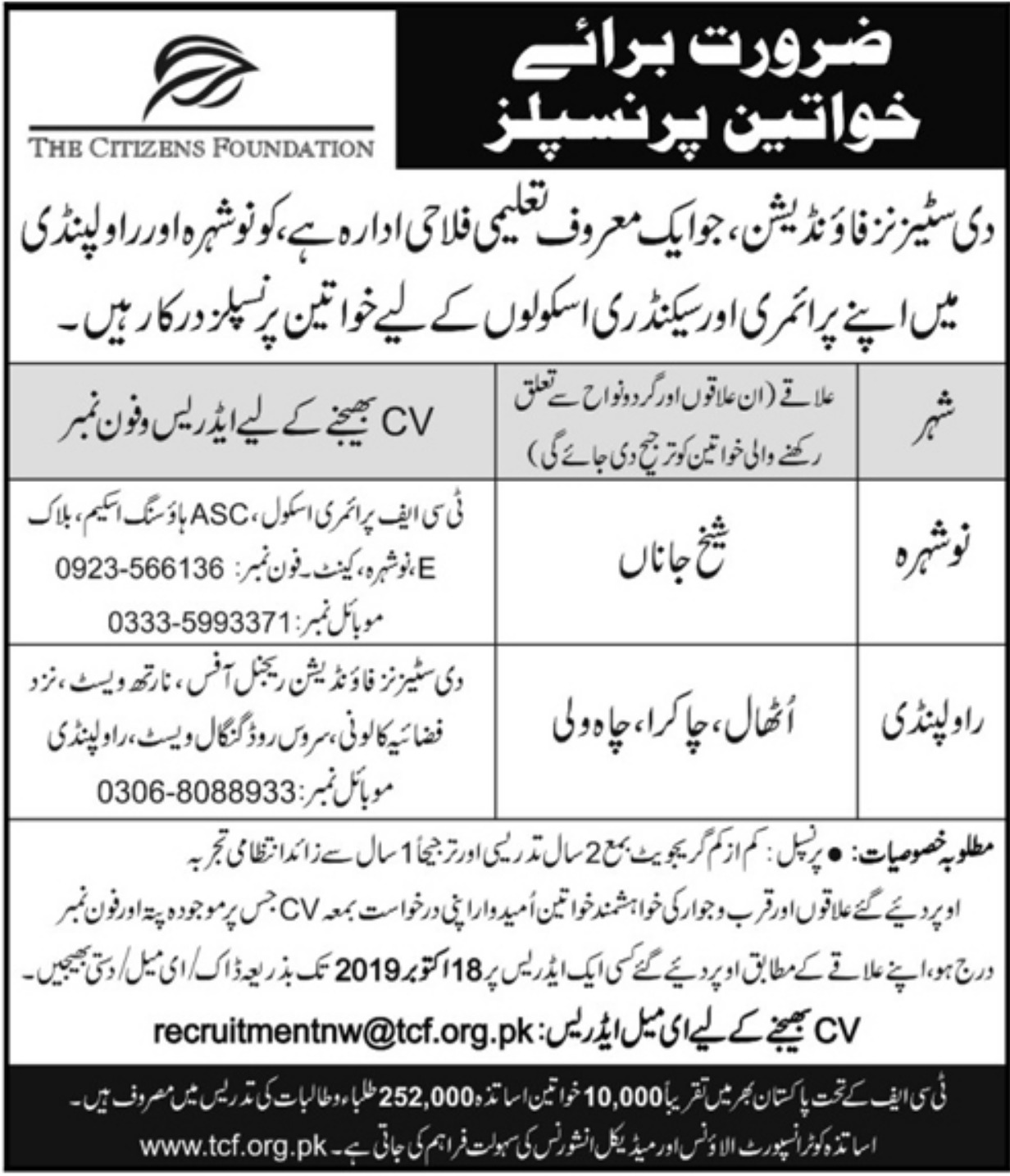Architecture Interior Design Jobs Hyderabad