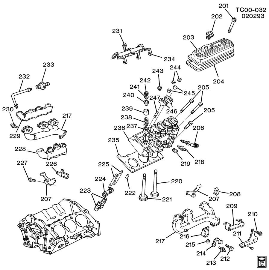 Chevrolet 4 3l v6 engine diagram 2000 gm 3400 engine diagram at free freeautoresponder