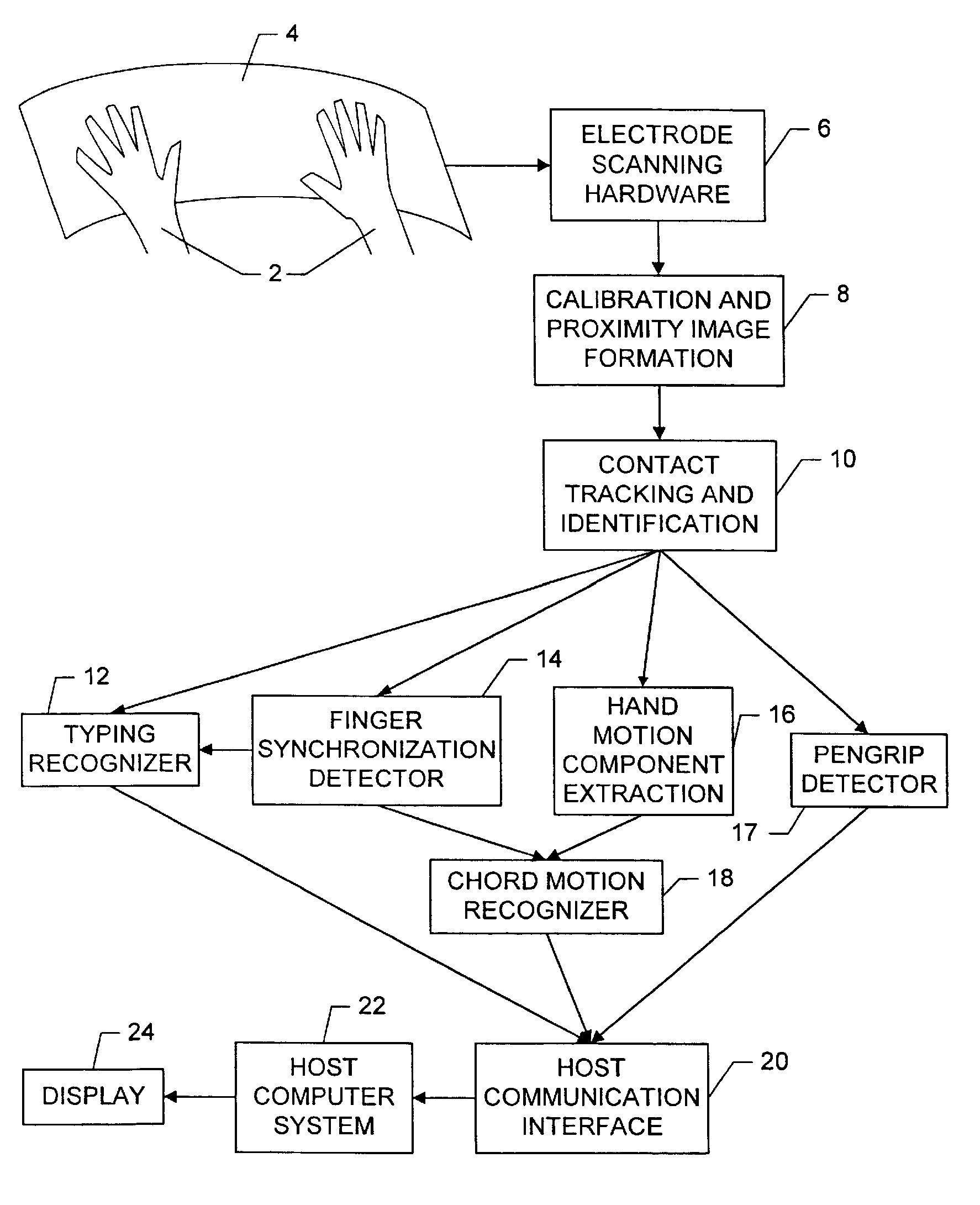 Us8633898b2 sensor arrangement for use with a touch sensor that identifies hand parts patents