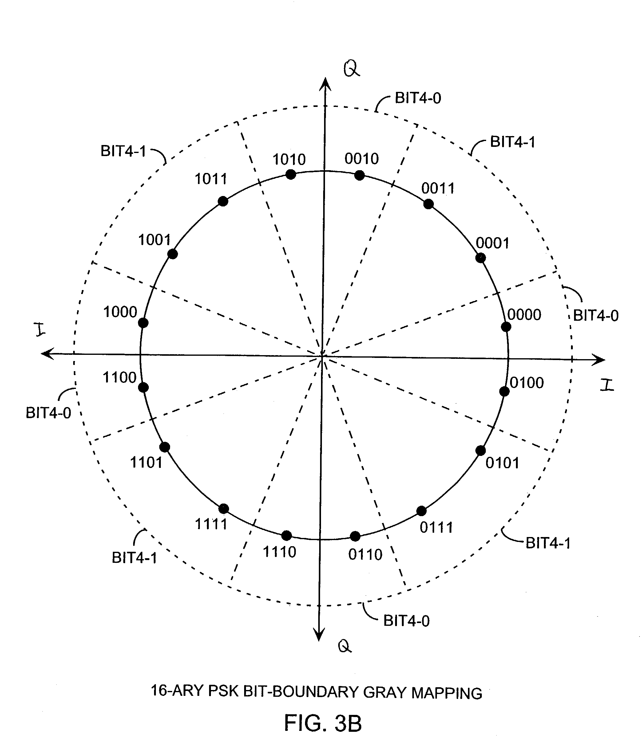 Qam block diagram the wiring diagram on wifi block diagram for m ary psk