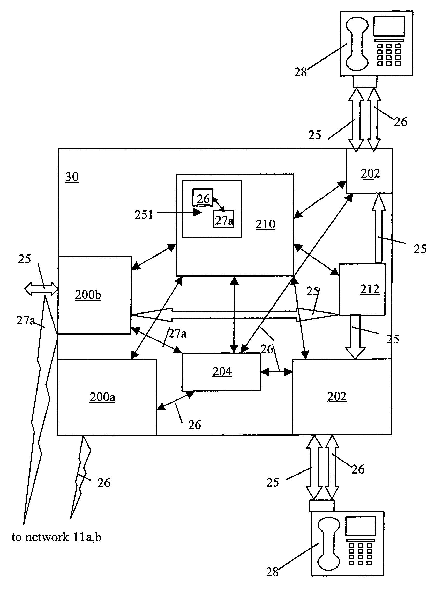 Rj11 wiring diagram tip ring wiring solutions