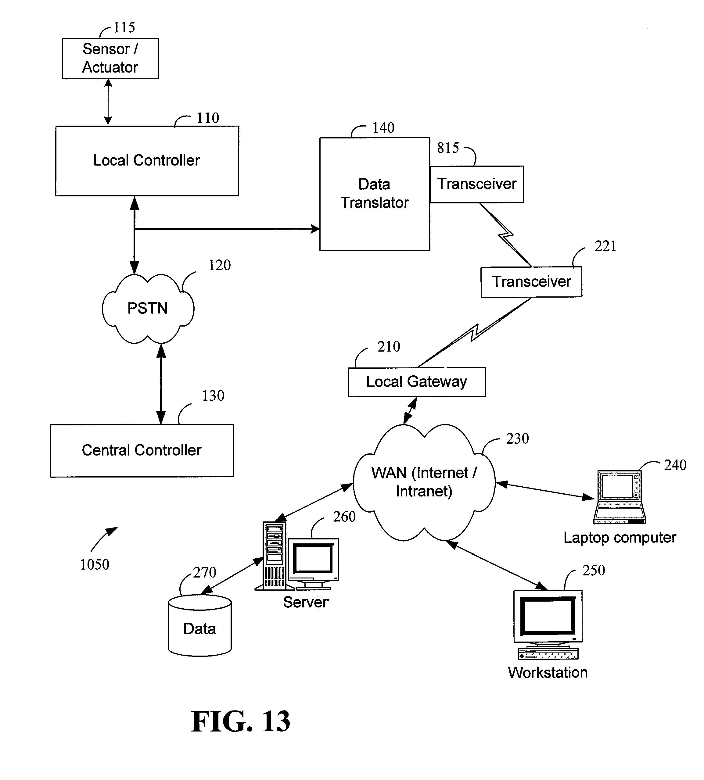 Dsc motion detector wiring diagram free download printable