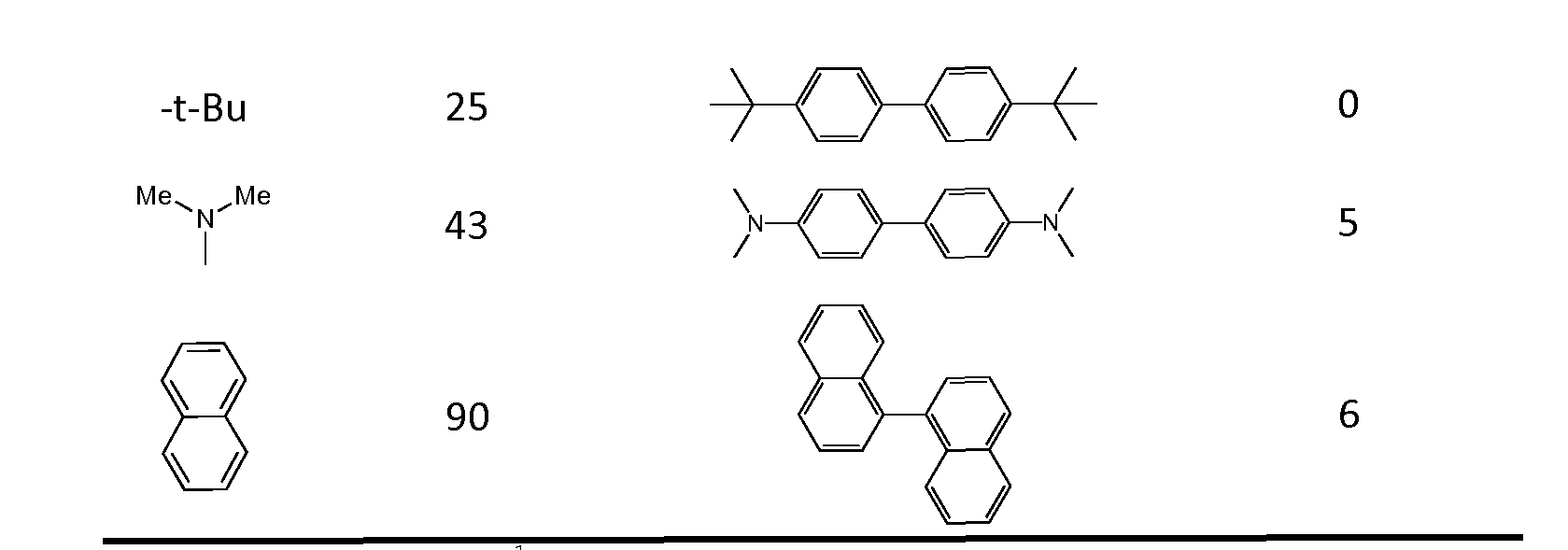 so4 2-lewis structure resonance - 1679×589