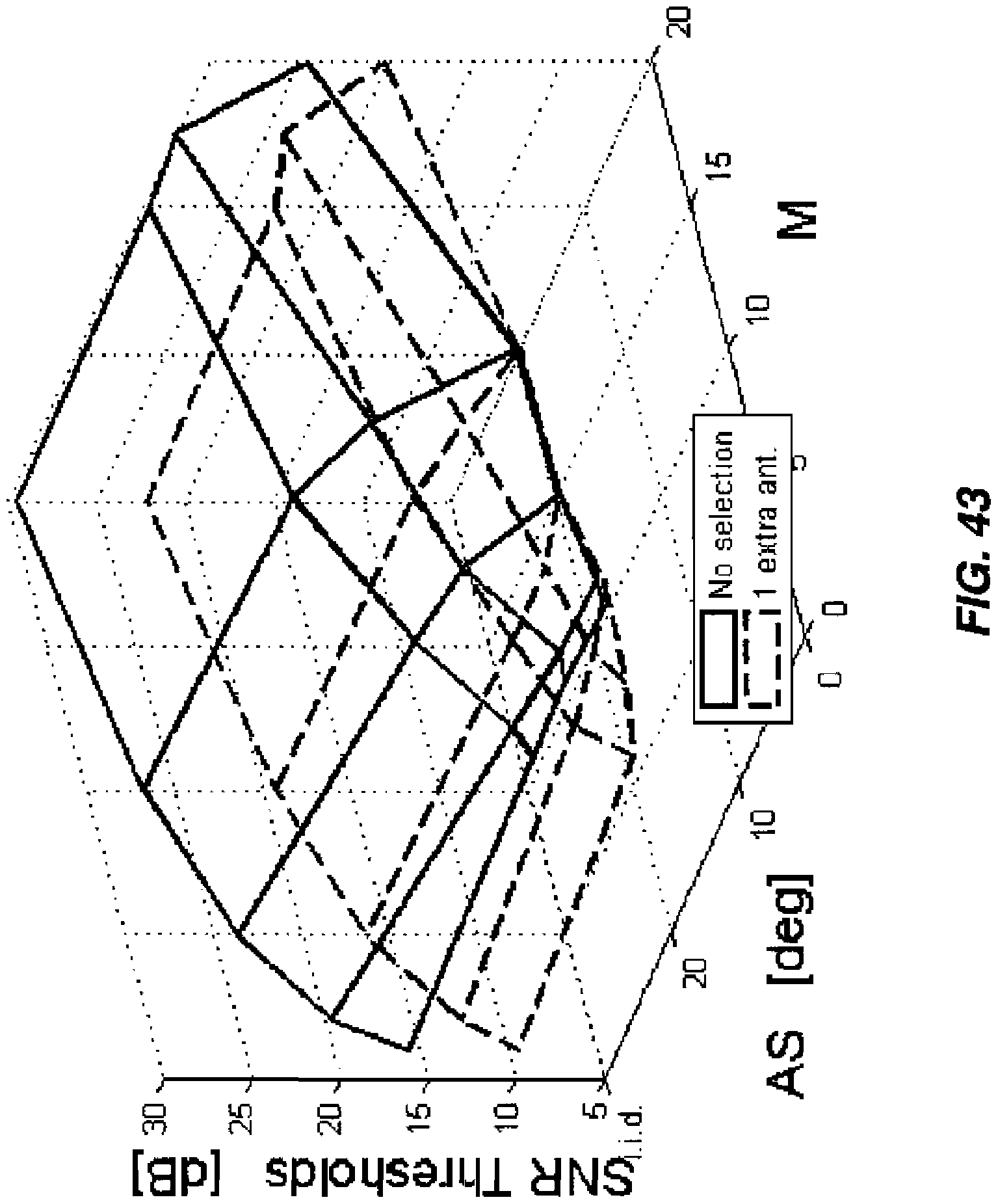 Figure imgf000261 0001