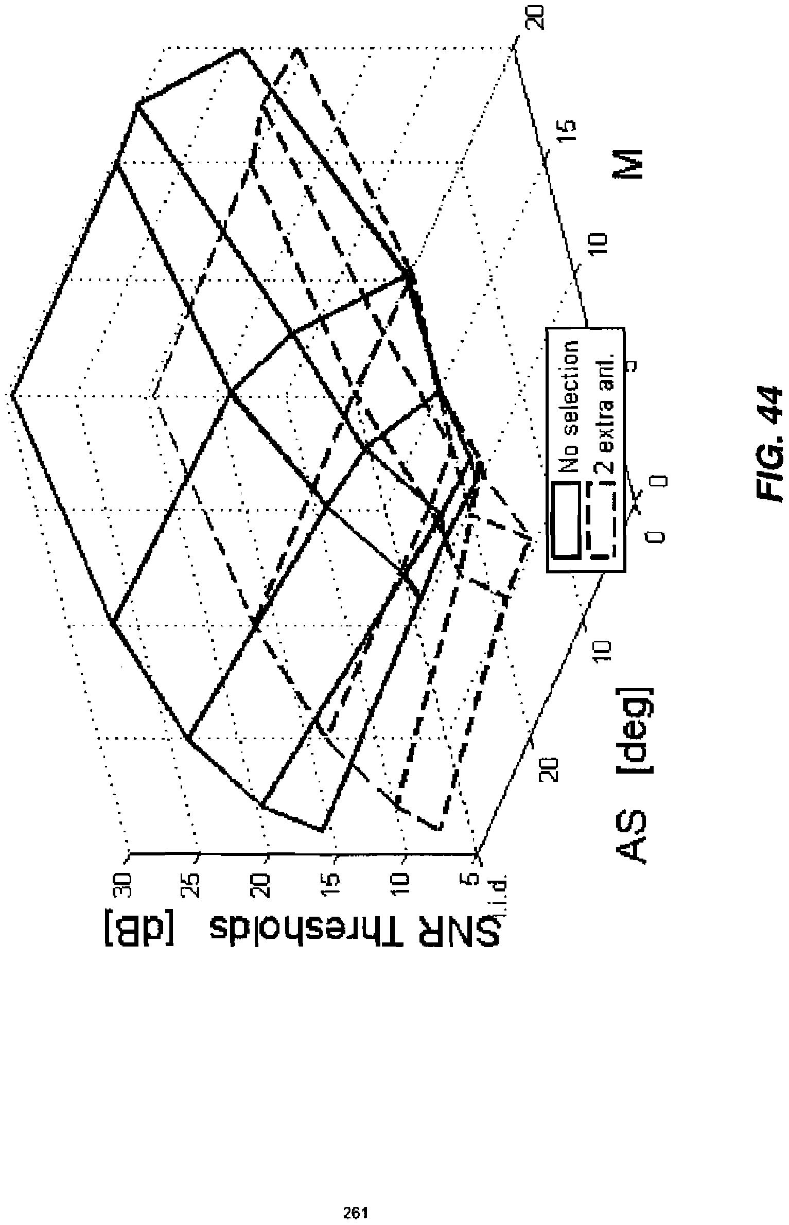 Figure imgf000262 0001