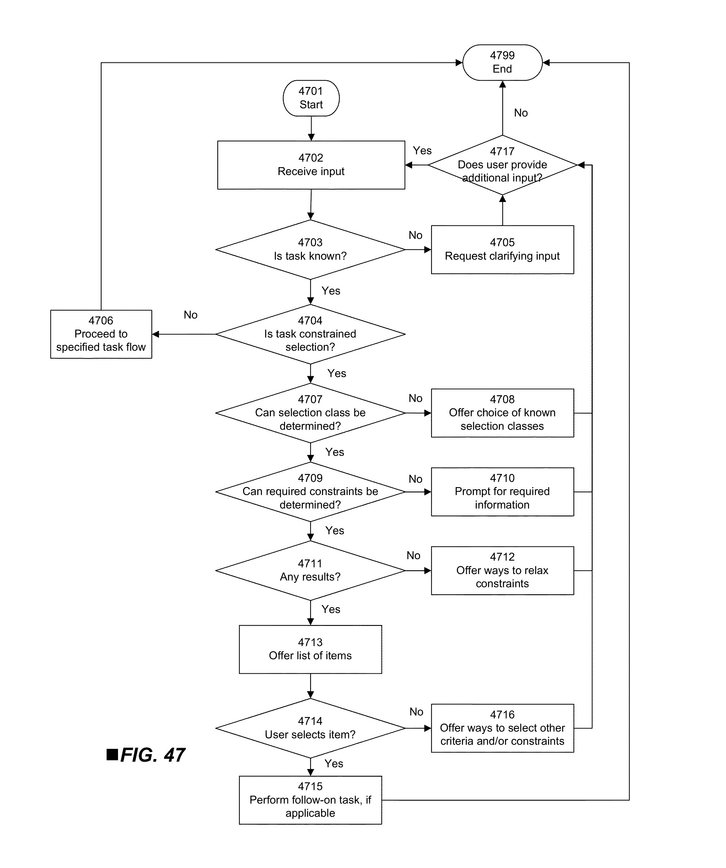 Us8706503b2 intent deduction based on previous user interactions with voice assistant patents